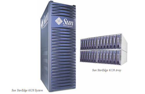 Sun StorEdge™ 6120 Array and Sun StorEdge™ 6320 System